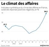 LE CLIMAT DES AFFAIRES