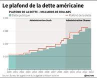LE PLAFOND DE LA DETTE AMÉRICAINE