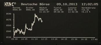 Les Bourses européennes sont stables ou en hausse mercredi à mi-séance, dans des marchés rassurés par la perspective de la nomination de Janet Yellen à la tête de la Fed qui apporte un peu de certitude aux investisseurs alors que l'impasse budgétaire se prolonge. Le CAC 40 prend 0,63% vers 13h00 et le Dax gagne 0,21%. /Photo prise le 9 octobre 2013/REUTERS/Remote
