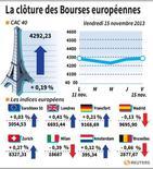 LA CLÔTURE DES BOURSES EUROPÉENNES