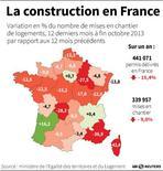 LA CONSTRUCTION EN FRANCE