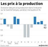 LES PRIX À LA PRODUCTION
