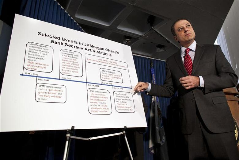 Decades-long ties to Madoff cost JPMorgan $2 6 billion
