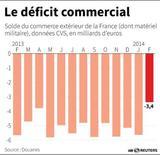 LE DÉFICIT COMMERCIAL DE LA FRANCE