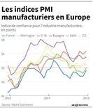 LES INDICES MANUFACTURIERS EN EUROPE