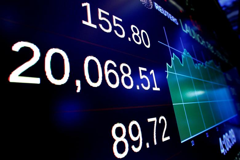 FILE PHOTO --  A screen shows the Dow Jones Industrial Average over the 20,000 mark following the closing bell on the floor of the New York Stock Exchange (NYSE) in New York, U.S., January 25, 2017. REUTERS/Brendan McDermid/File Photo