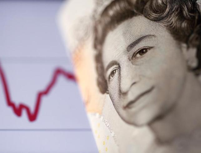 3月28日、大手銀行は、英国のEU離脱でポンド相場が激しく変動しそうだと警鐘を鳴らしているが、通貨オプション市場の動きから企業の間ではこうした警戒感はむしろ薄れていることが読み取れる。写真は英ポンド紙幣。ボスニア・ヘルツェゴビナのゼニツァで昨年11月撮影(2017年 ロイター/Dado Ruvic/Illustration)