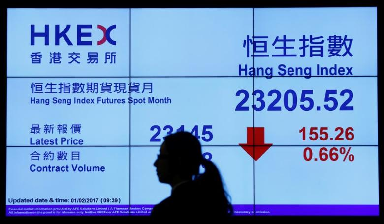 A billboard displays the morning trading on the first day of trade after Lunar New Year at the Hong Kong Exchanges in Hong Kong February 1, 2017. REUTERS/Bobby Yip
