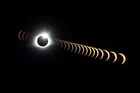 Eclipse over America