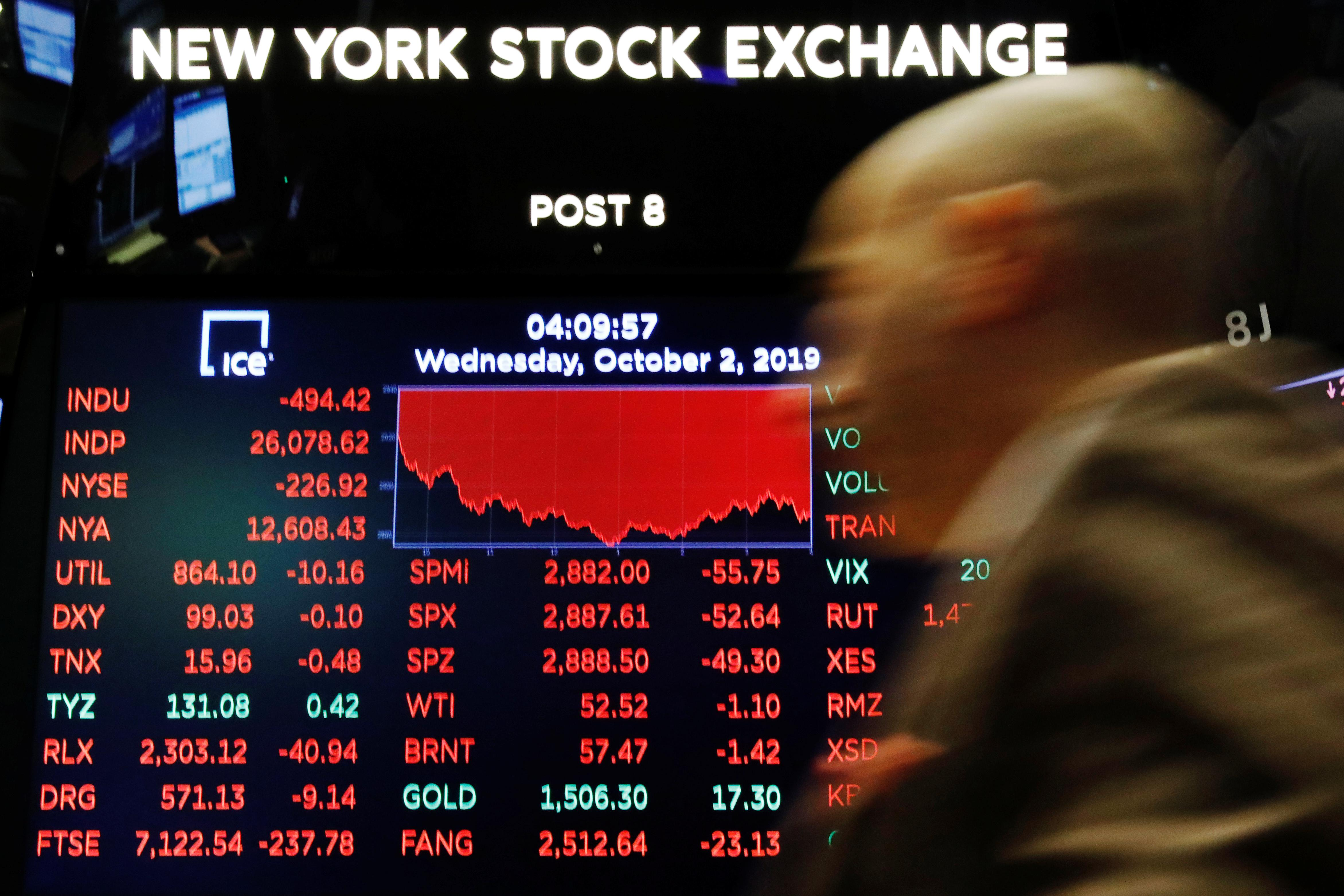 Wall Street falls amid caution on U.S.-China trade dispute